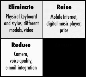 ERRC-Grid-iPhone