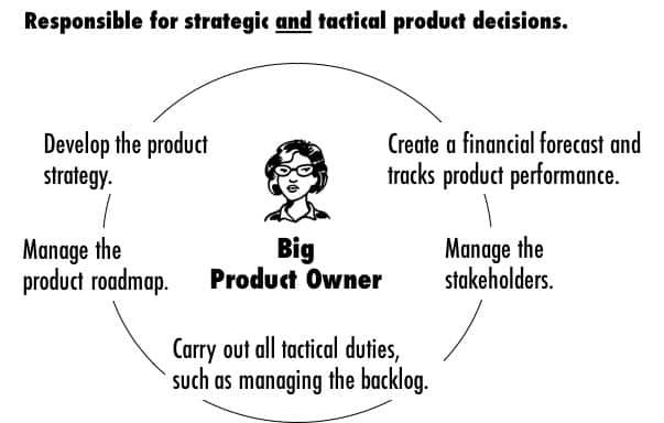 big product owner responsibilties